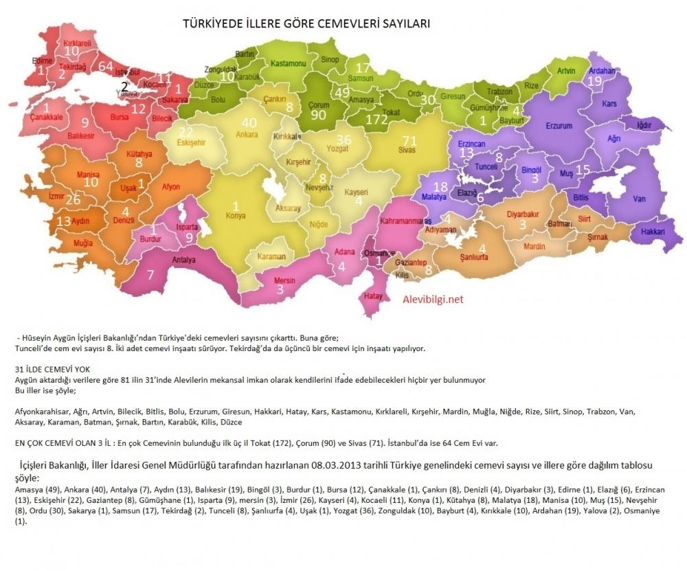 Alevi Köyleri Haritası (İllere göre) 74