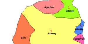 Aksaray Alevi Köyleri